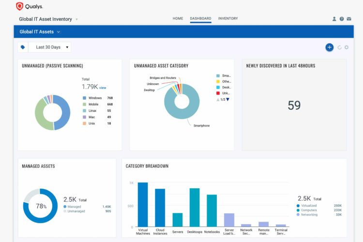 Qualys lanza VMDR® - Vulnerability Management, Detection and Response.