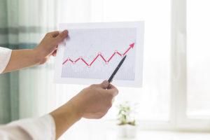Crecimiento empresa, resultados