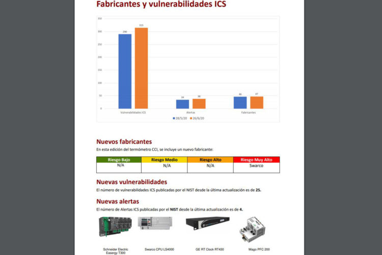 vulnrabilidades ICS