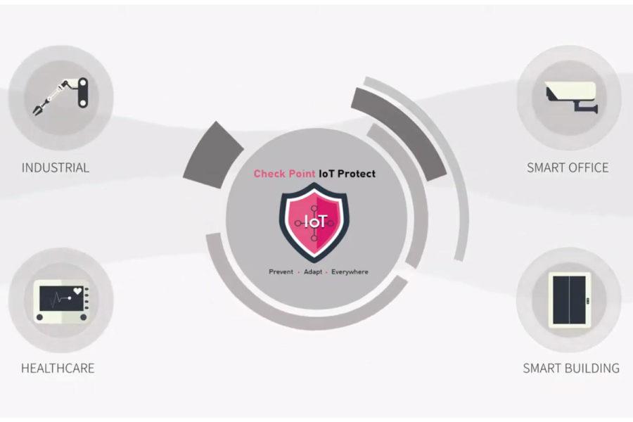 Ciberseguridad IoT, Check Point IoT Protect